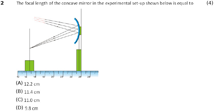 10th physics worksheets Light Reflection & Refraction for cbse-icse students