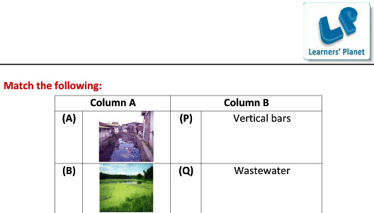 Grade 7 cbse science waste water management worksheets for kids