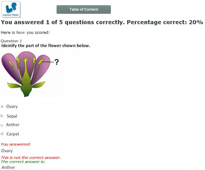 plant life quiz for 6th class olympiad science
