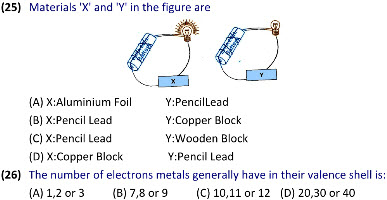 Science practice worksheets on Metals and Non-metals and Metallurgy for 8 NTSE students
