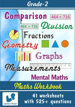 Mental Maths worksheets for grade 2 kids