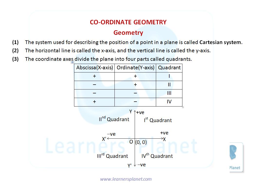 basic maths formulas for cat pdf