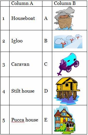 بصلة درجتين معاينة Housing And Clothing For Grade 2 Doubletreegallery Com