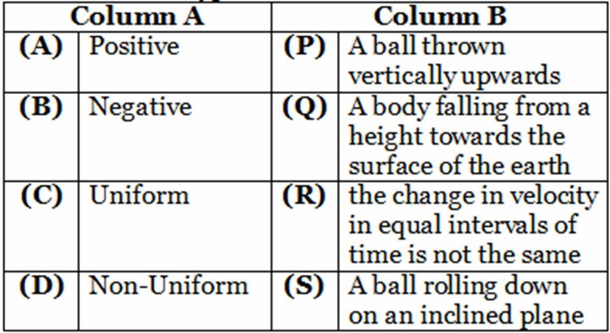 Class 9 motion numerical worksheets