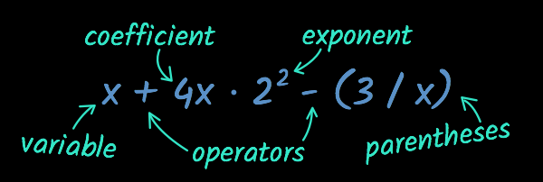 reading-algebraic-expressions