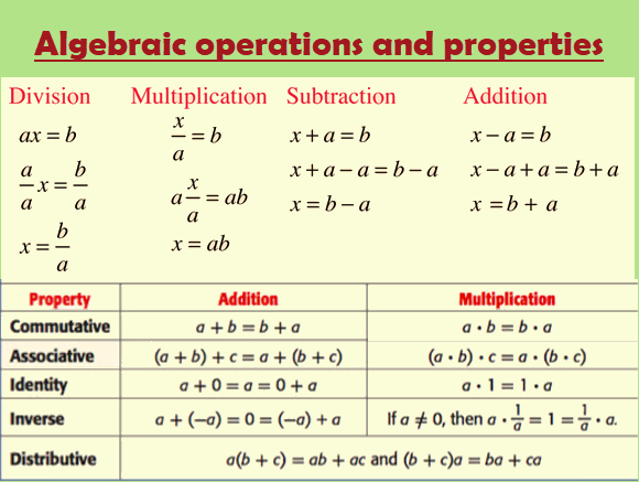 algebraic operations and equations grade 5
