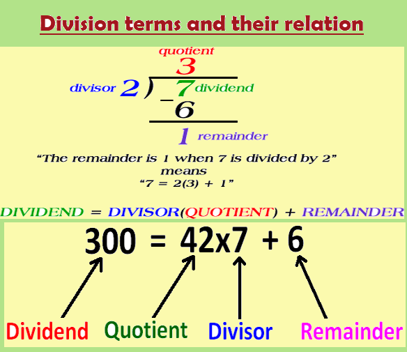 relation between dividend divisor quotient and remainder