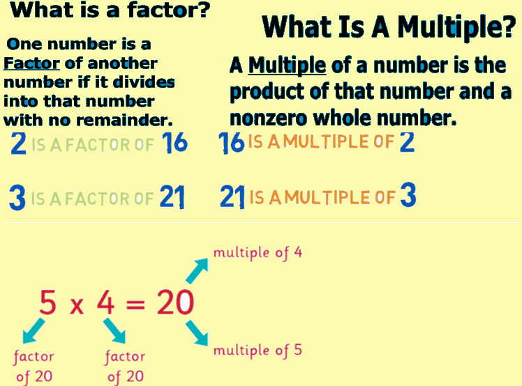 Math Olympiad Multiple And Factors Practice Problems 5th Grade