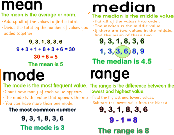 mean, mode, median math worksheet grade 5