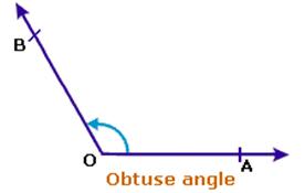 obtuse angles
