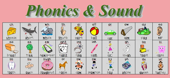 phonics and sound worksheet for kindergarten