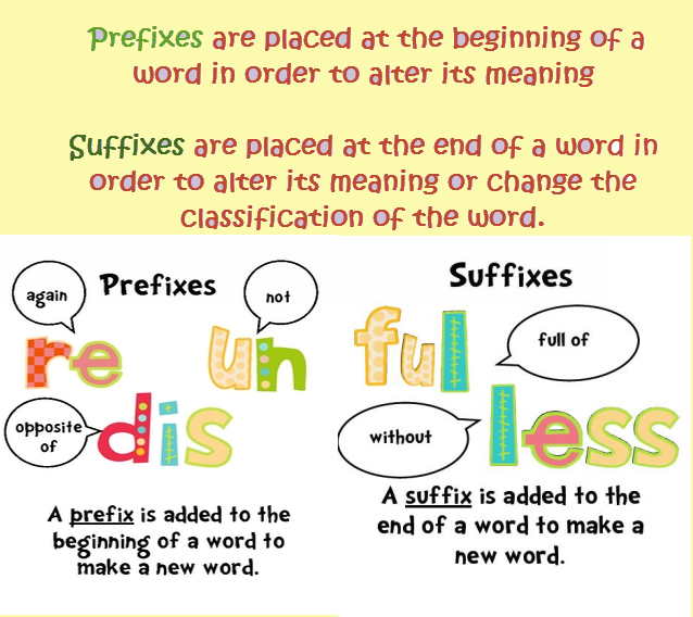 suffix,prefix worksheets grade 2