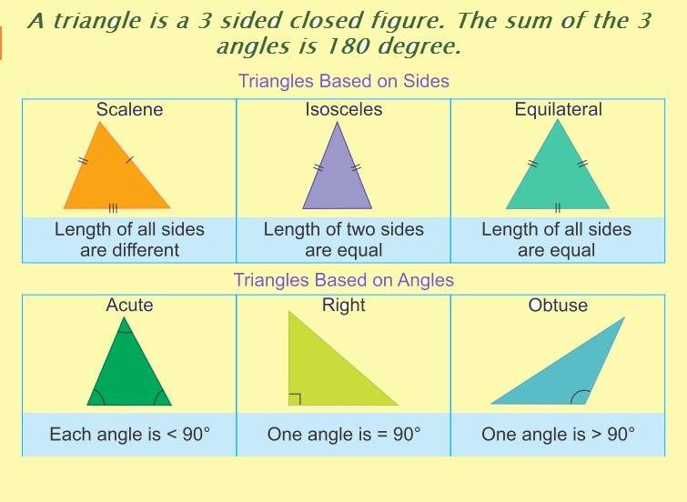 class 4 geometry worksheets on triangles
