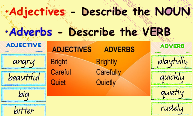Olympiad Class 4 English Adjectives Amp Adverbs Worksheets